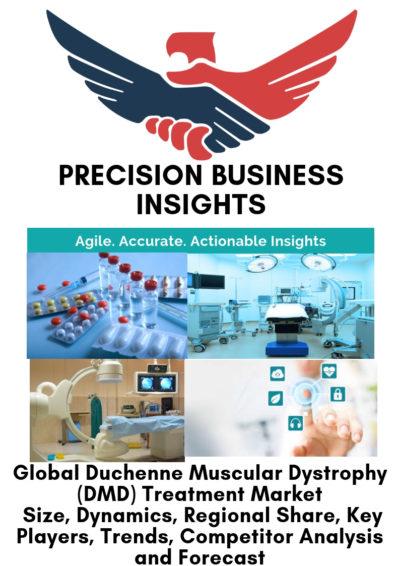 Duchenne Muscular Dystrophy Treatment Market