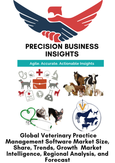 Global Veterinary Practice Management Software Market