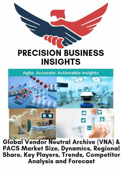 Vendor Neutral Archive (VNA) and PACS Market