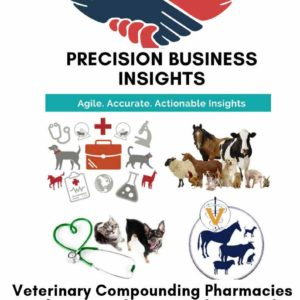 Veterinary Compounding Pharmacies Market