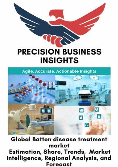 Batten disease treatment market