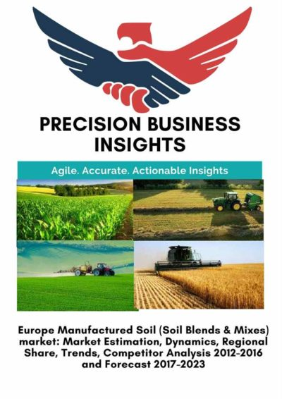 Europe Manufactured Soil (Soil Blends and Mixes) Market