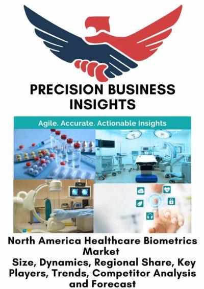North America Healthcare Biometrics Market