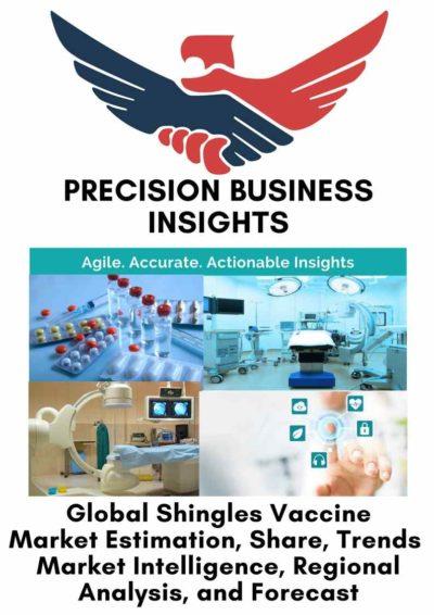 Shingles Vaccine Market