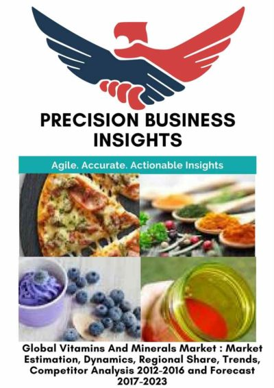 Vitamins and Minerals Market