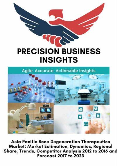Asia Pacific Bone Degeneration Therapeutics Market