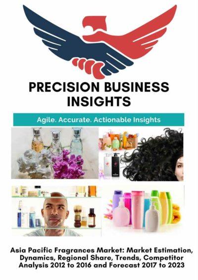 Asia Pacific Fragrances Market