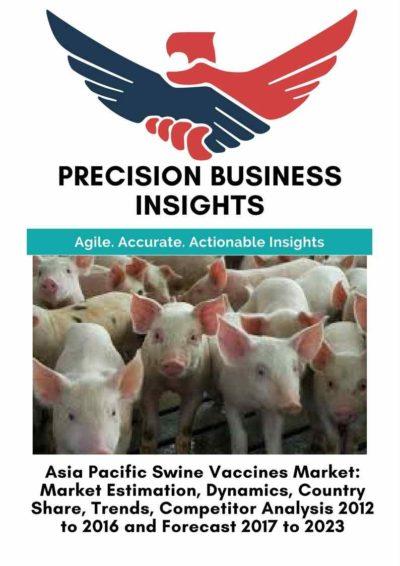 Asia Pacific Swine Vaccines Market