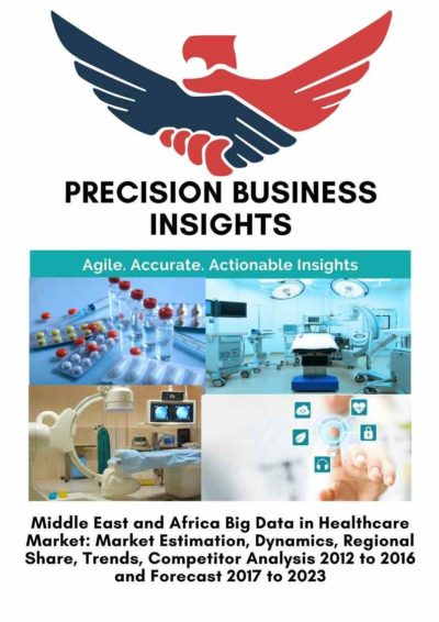 Middle East and Africa Big Data in Healthcare Market