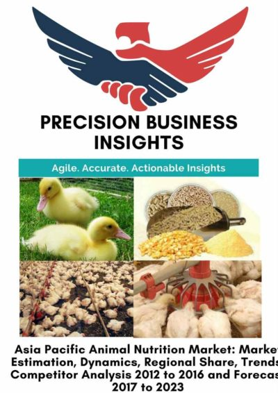 Asia Pacific Animal Nutrition Market