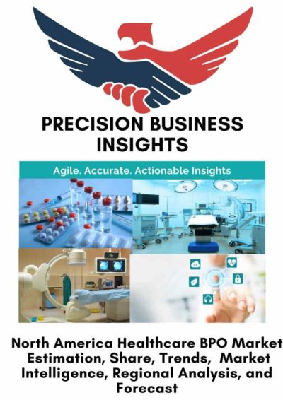 Artificial Skin Market