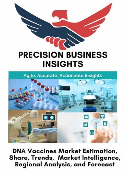 DNA Vaccines Market