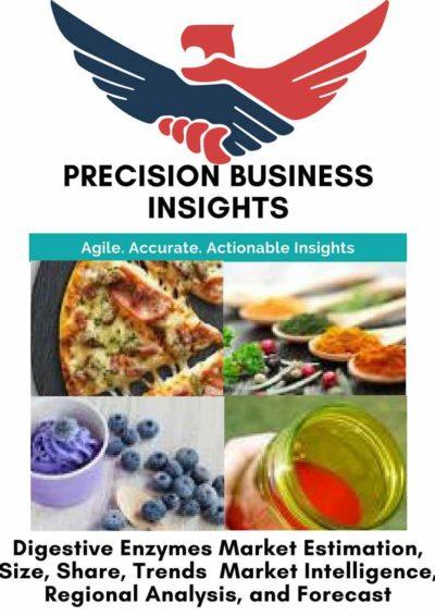 Digestive Enzymes Market