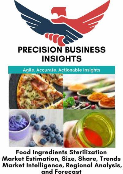 Food Ingredients Sterilization Market