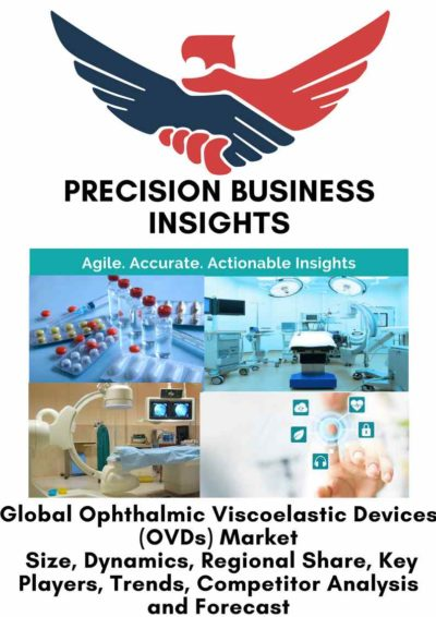 Ophthalmic Viscoelastic Devices (OVDs) Market