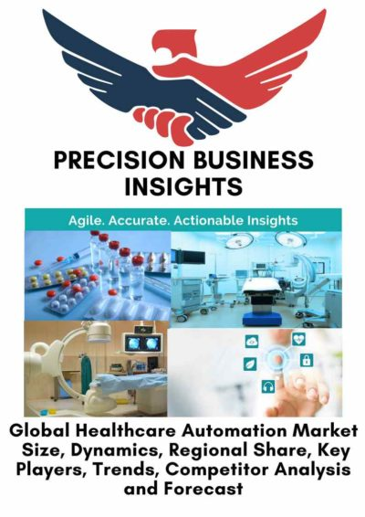 Healthcare Automation Market, Health Automation Market, Medical Automation Market, Healthcare and Medical Automation Market