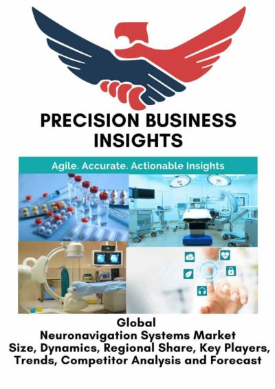 Neuronavigation Systems Market