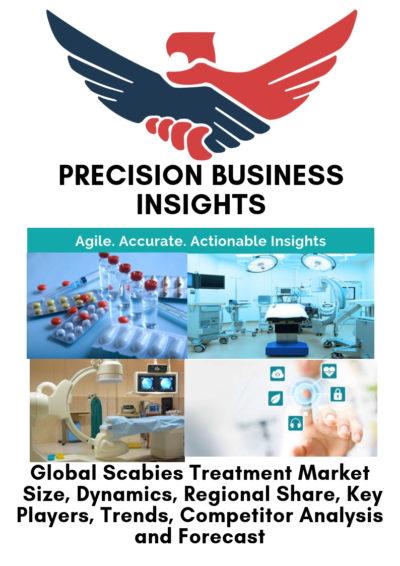 Scabies Treatment Market