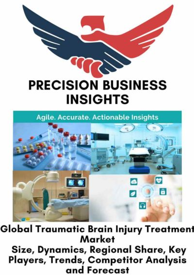 Traumatic Brain Injury Treatment Market