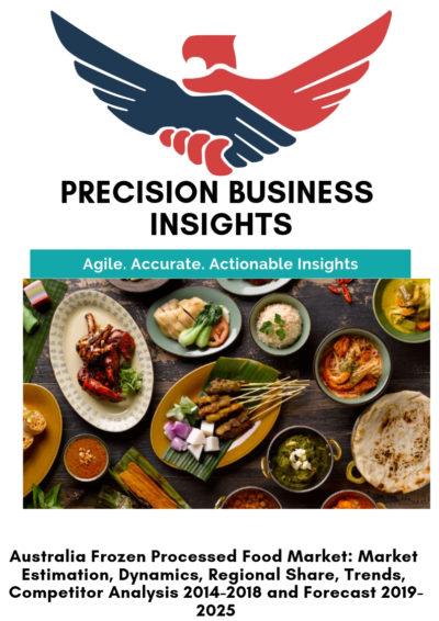 Australia Frozen Processed Food Market