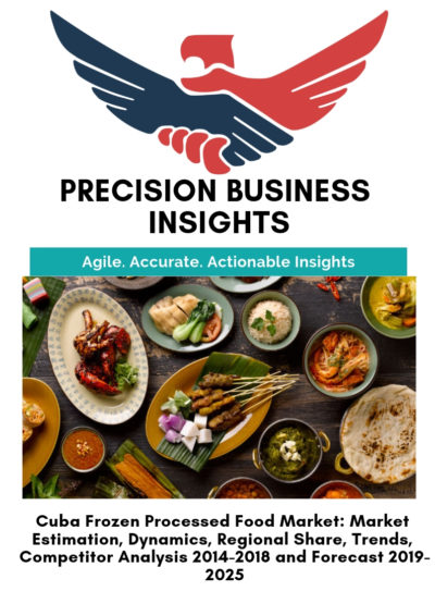 Cuba Frozen Processed Food Market Share (%), By Product, 2019 & 2025