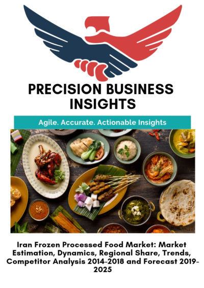 Iran Frozen Processed Food Market