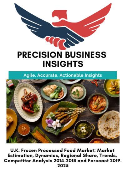 U.K. Frozen Processed Food Market