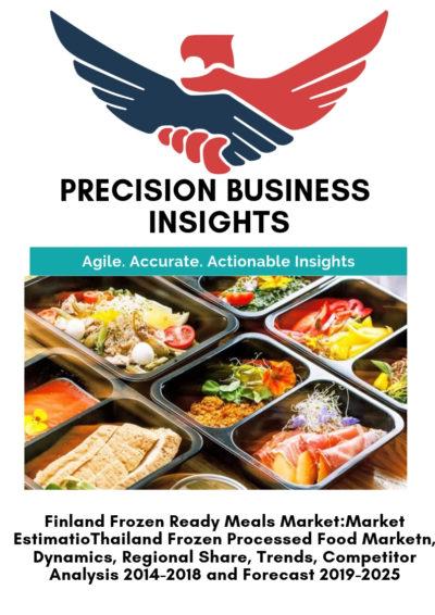 Finland Frozen Ready Meals Market