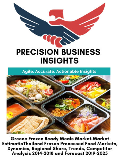 Greece Frozen Ready Meals Market