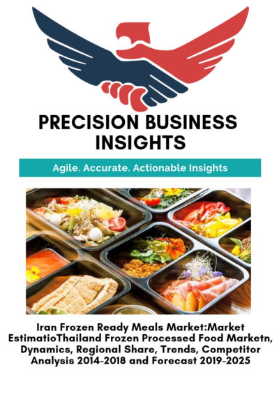 Iran Frozen Ready Meals Market_
