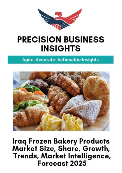 Iraq Frozen Bakery Products Market