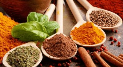Halal Ingredients Market: Global Market Estimation, Dynamics, Trends, Competitor Analysis 2015-2020 and Forecast 2021-2027
